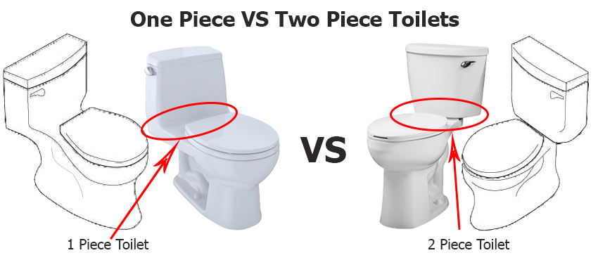 Water Closet Types: One or Two-Piece?