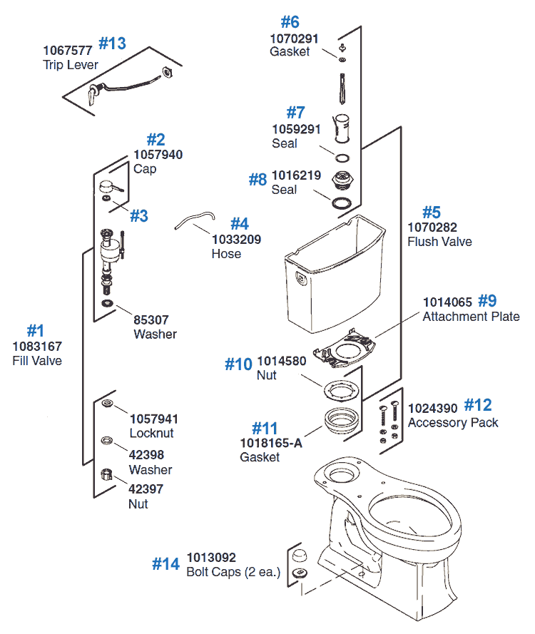How to Find the Best Kohler Toilet - How to Install a Kohler Toilet