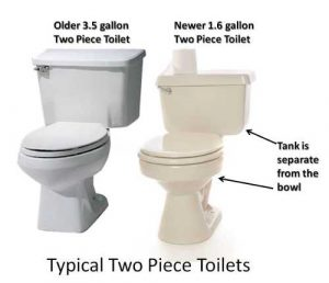 Things To Consider Before Purchasing – Two-piece Toilet